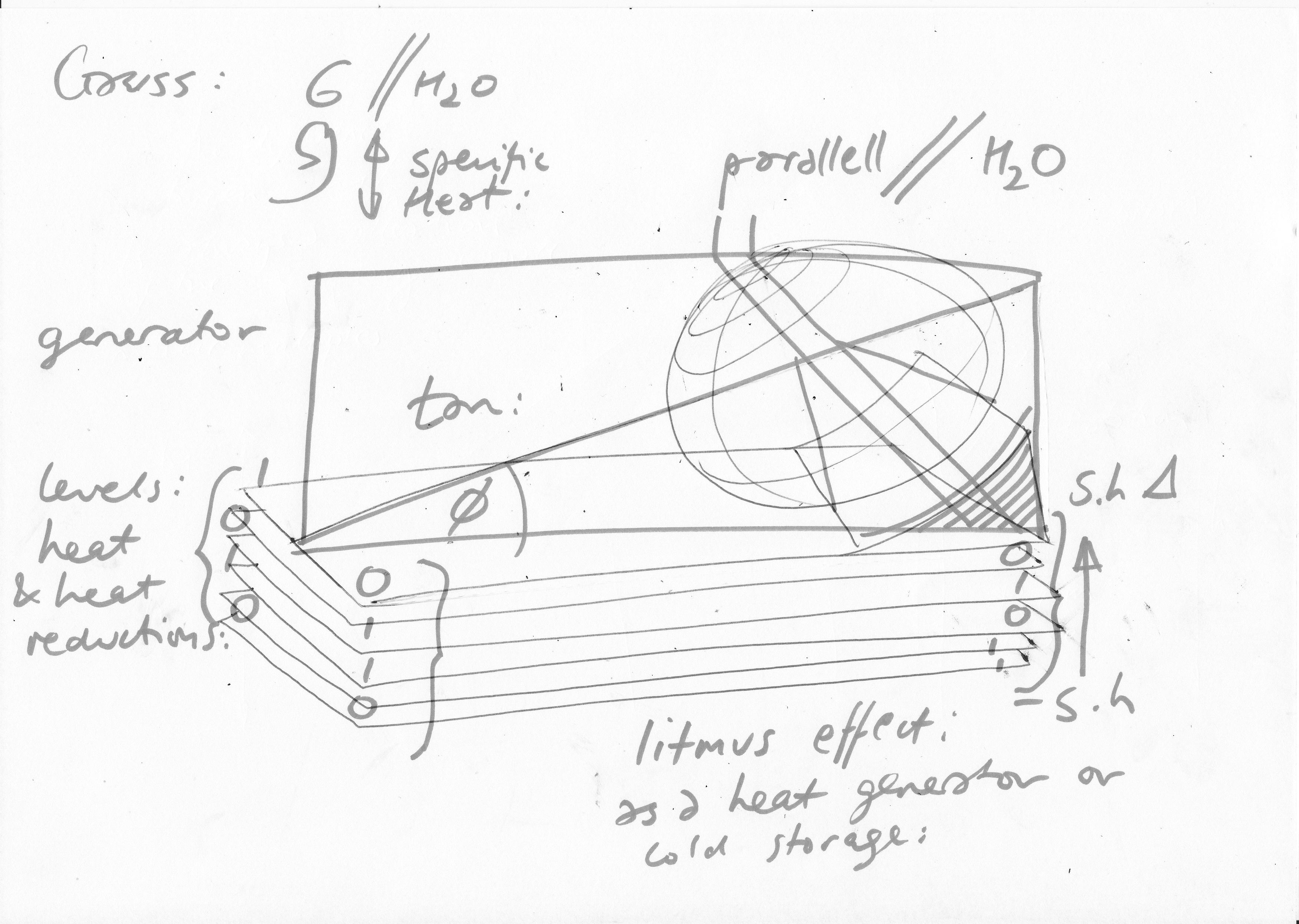 String Prismatics