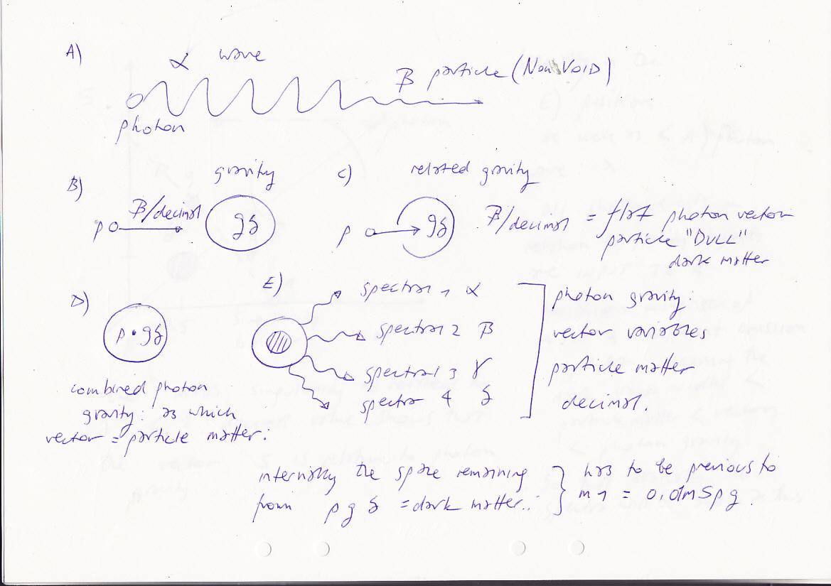 dark matter formula -#main