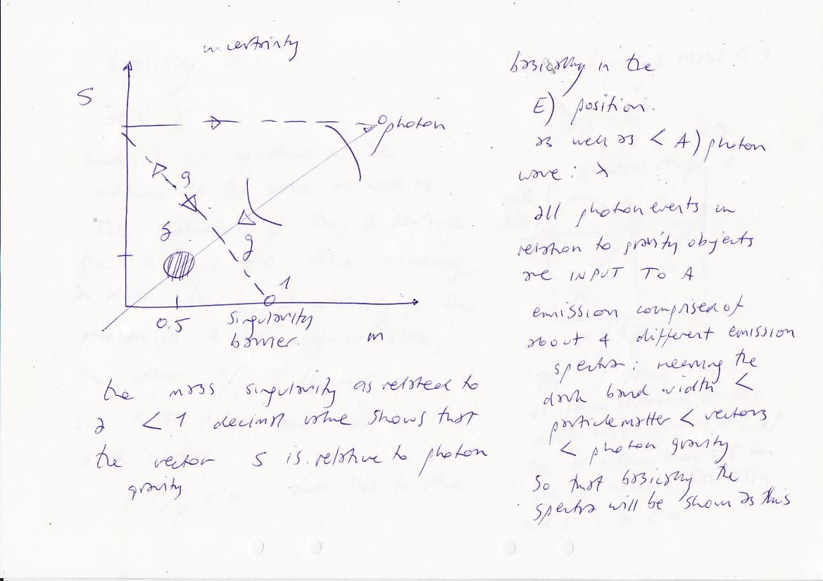 dark matter formula - photo #4